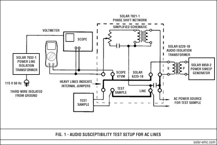 Emc Network Interconnection Wiring Diagram